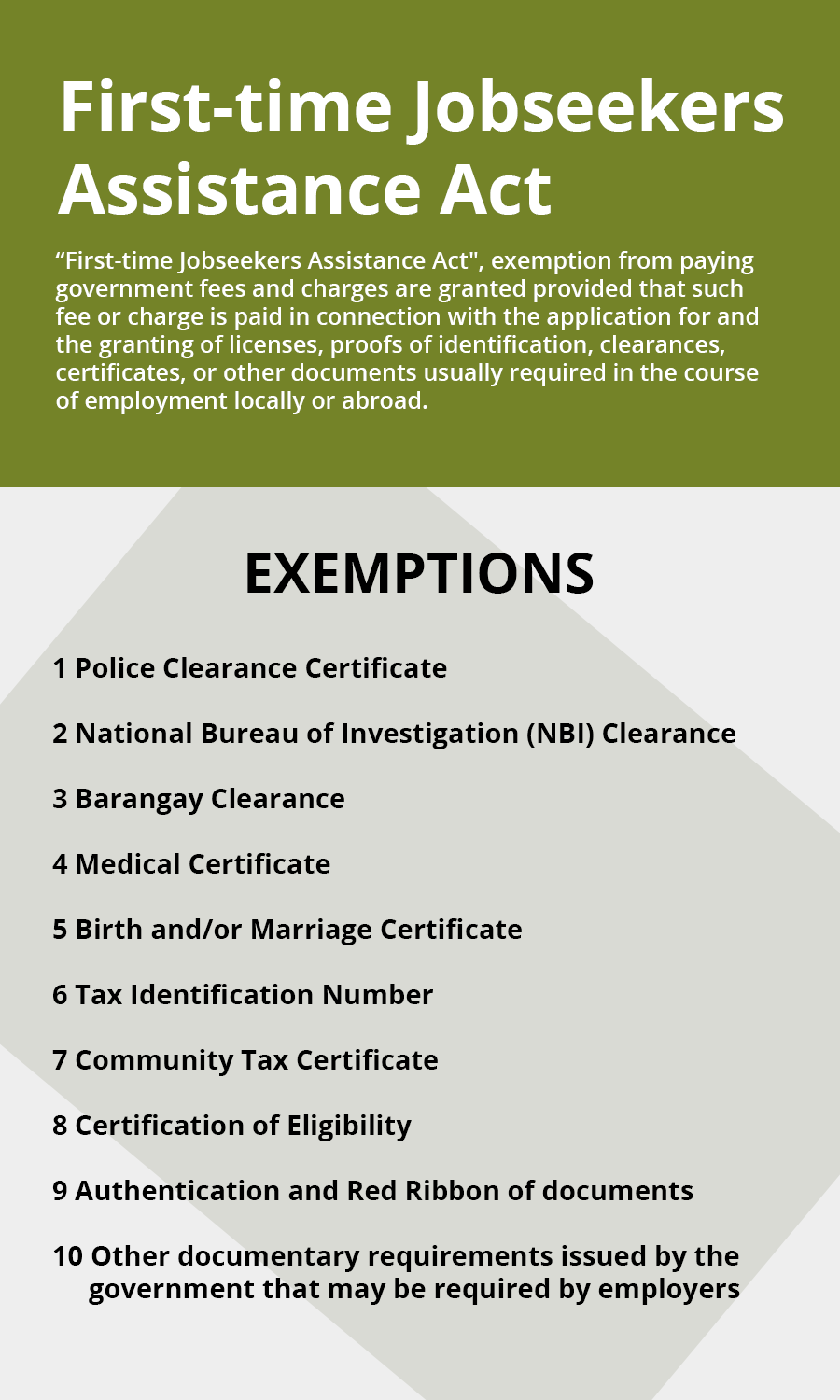 Exemption from Paying Government Fees and Charges for First