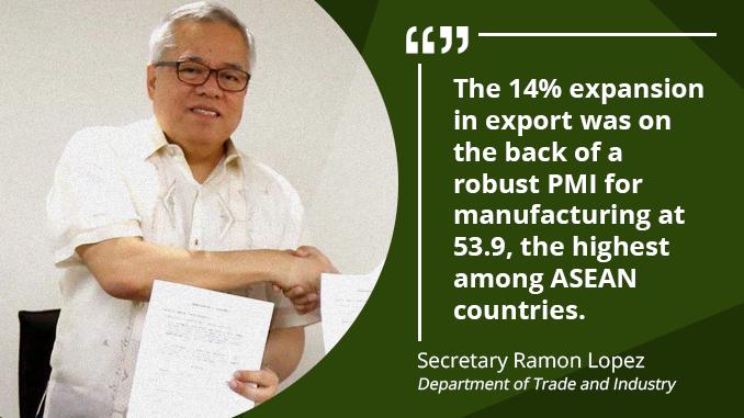 Philippines' Manufacturing Index Highest in ASEAN – LOPEZ