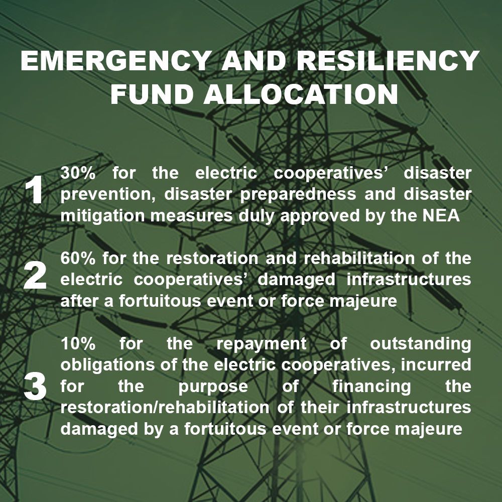 EMERGENCY AND RESILIENCY FUND FOR ELECTRIC COOPERATIVES