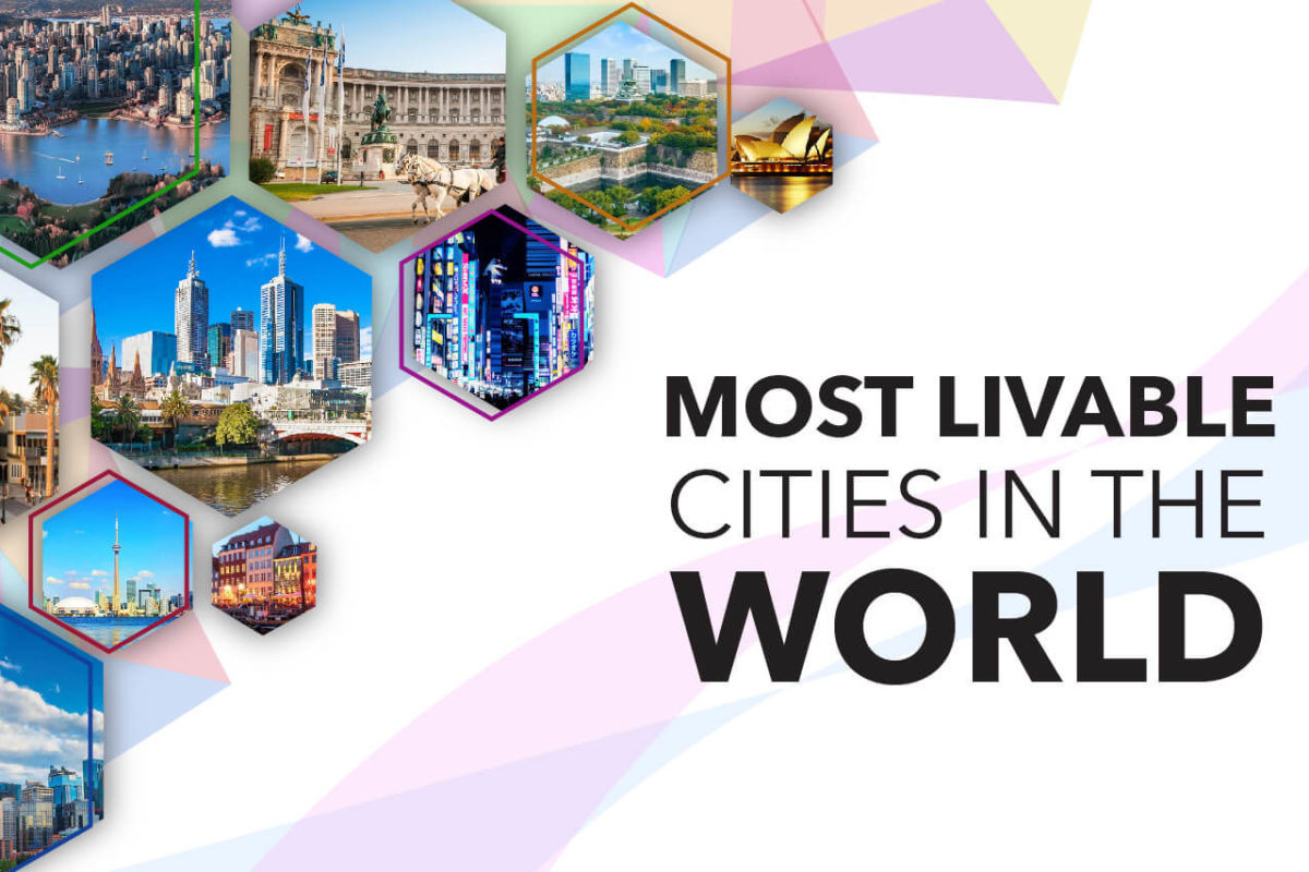 THE MOST LIVABLE CITIES IN THE WORLD