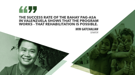 BAHAY PAG-ASA IS BETTER ALTERNATIVE THAN LOWERING AGE OF CRIMINAL RESPONSIBILITY – GATCHALIAN