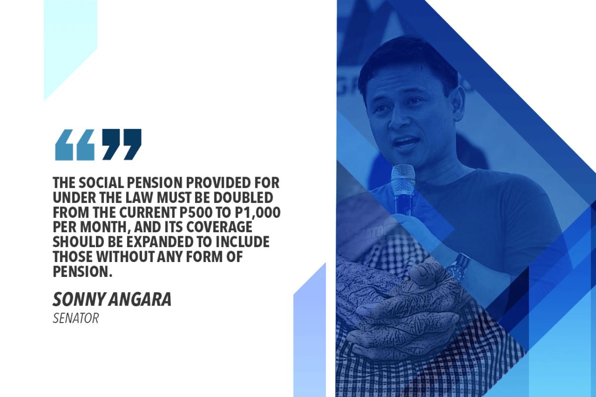 INCREASE PENSION FOR INDIGENT SENIOR CITIZENS – ANGARA