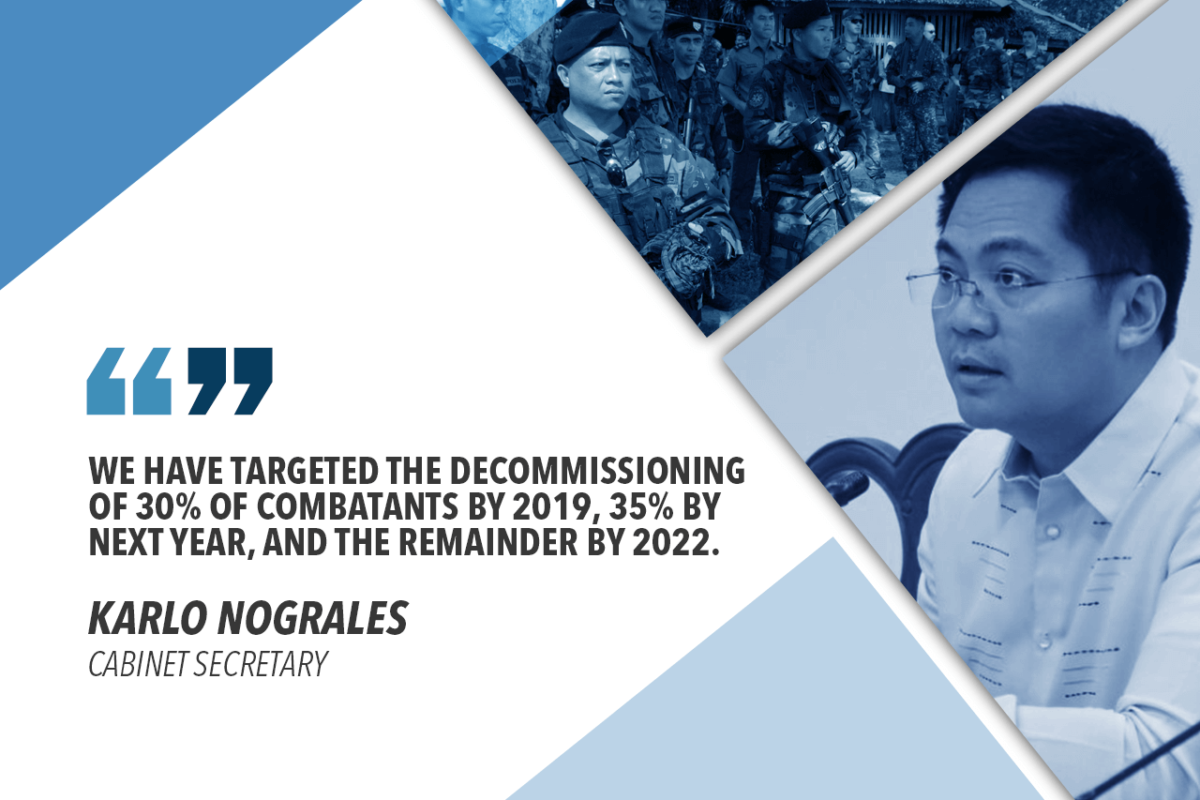 DECOMMISSIONING OF 12K MILF TROOPS A STEP CLOSER TO BARMM NORMALIZATION — NOGRALES