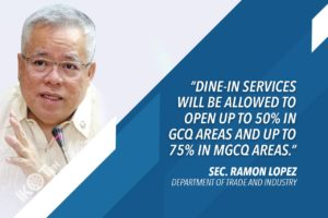 DTI TO EXPAND DINE-IN CAPACITY TO 75% STARTING JULY 21 – LOPEZ